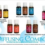 Protected: Battling Winter Cold and Flu Season with Essential Oils